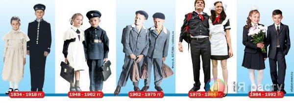 Эволюция школьной формы