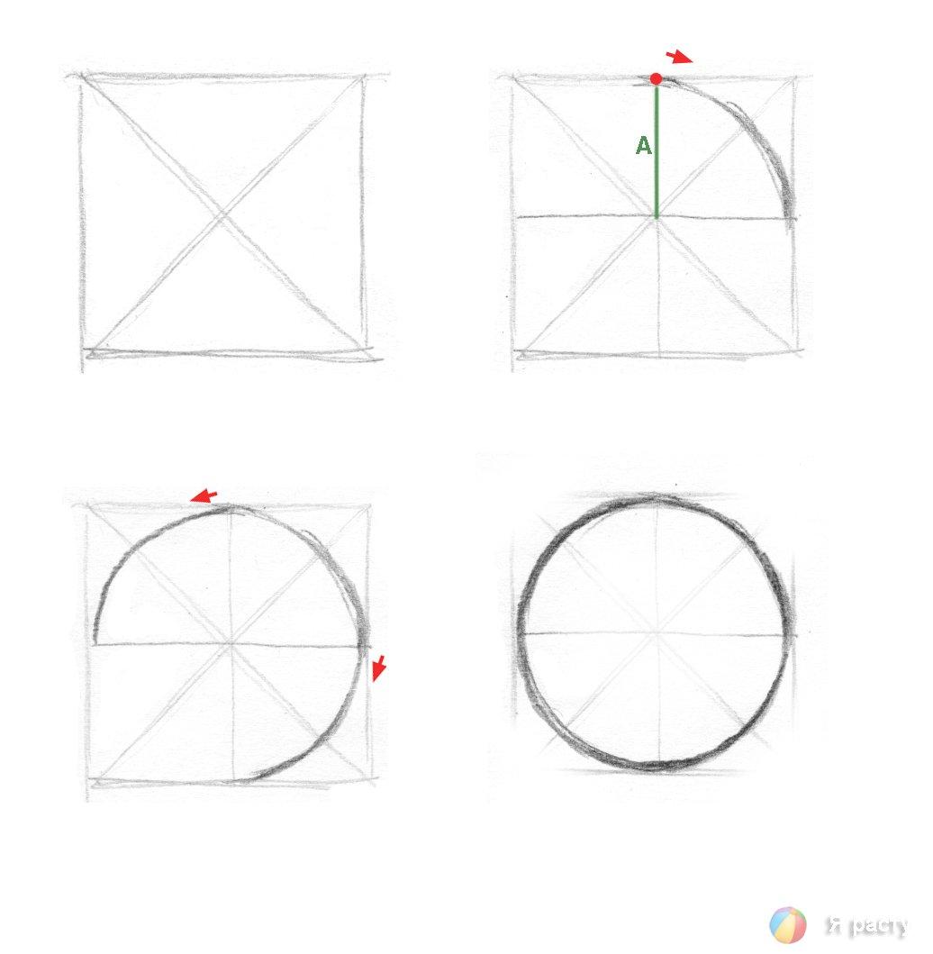 Как научиться рисовать идеальный круг